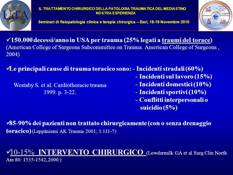Westaby S. et al. Cardiothoracic trauma 1999. p. 3-22.