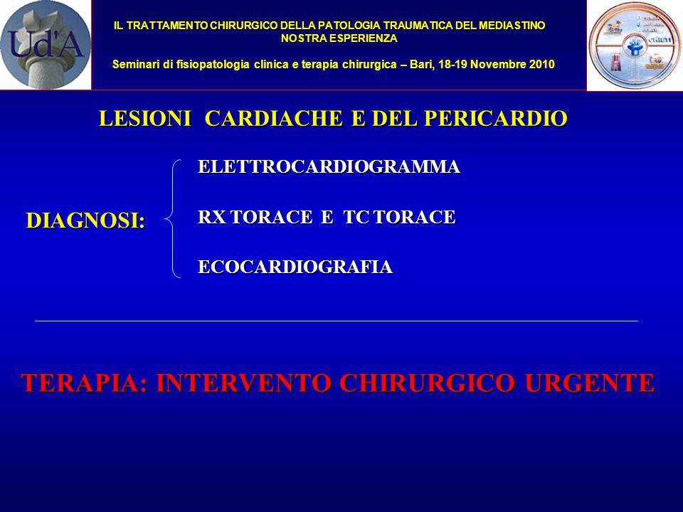TERAPIA: INTERVENTO CHIRURGICO URGENTE