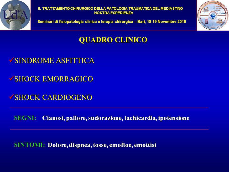QUADRO CLINICO SINDROME ASFITTICA SHOCK EMORRAGICO SHOCK CARDIOGENO