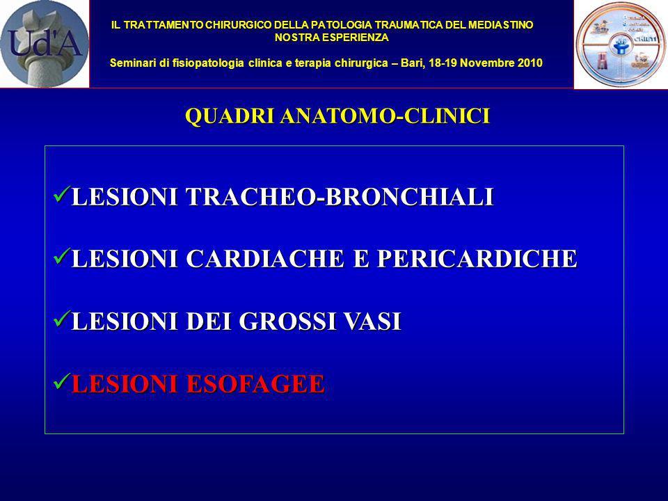 LESIONI TRACHEO-BRONCHIALI LESIONI CARDIACHE E PERICARDICHE