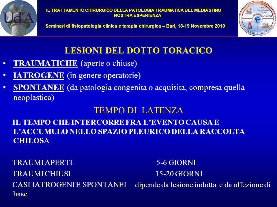 LESIONI DEL DOTTO TORACICO