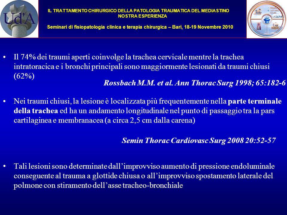 Semin Thorac Cardiovasc Surg 2008 20:52-57