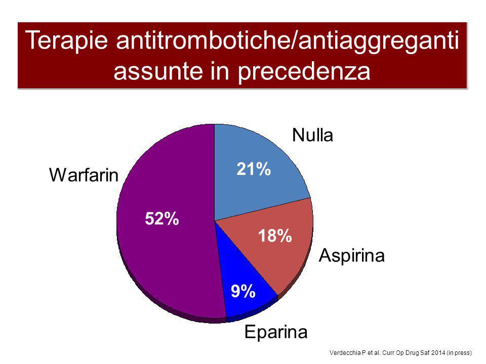 Terapie antitrombotiche/antiaggreganti