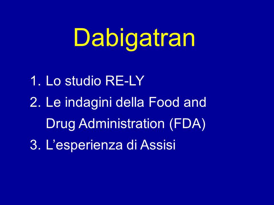Dabigatran Lo studio RE-LY