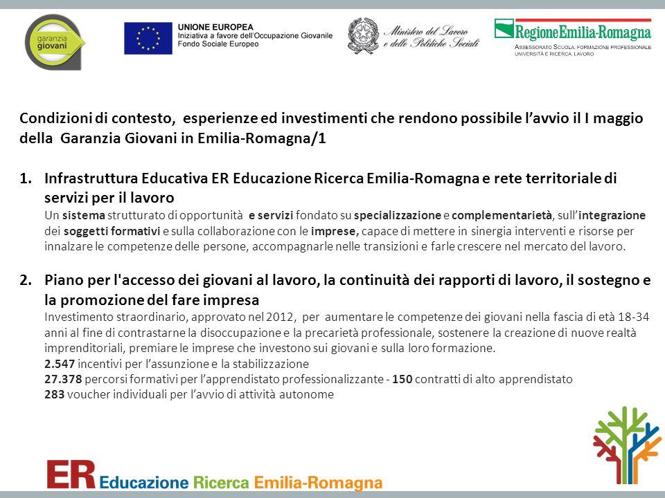 Condizioni di contesto, esperienze ed investimenti che rendono possibile l'avvio il I maggio della Garanzia Giovani in Emilia-Romagna/1