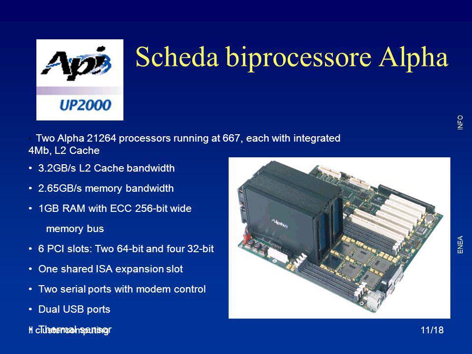 Scheda biprocessore Alpha