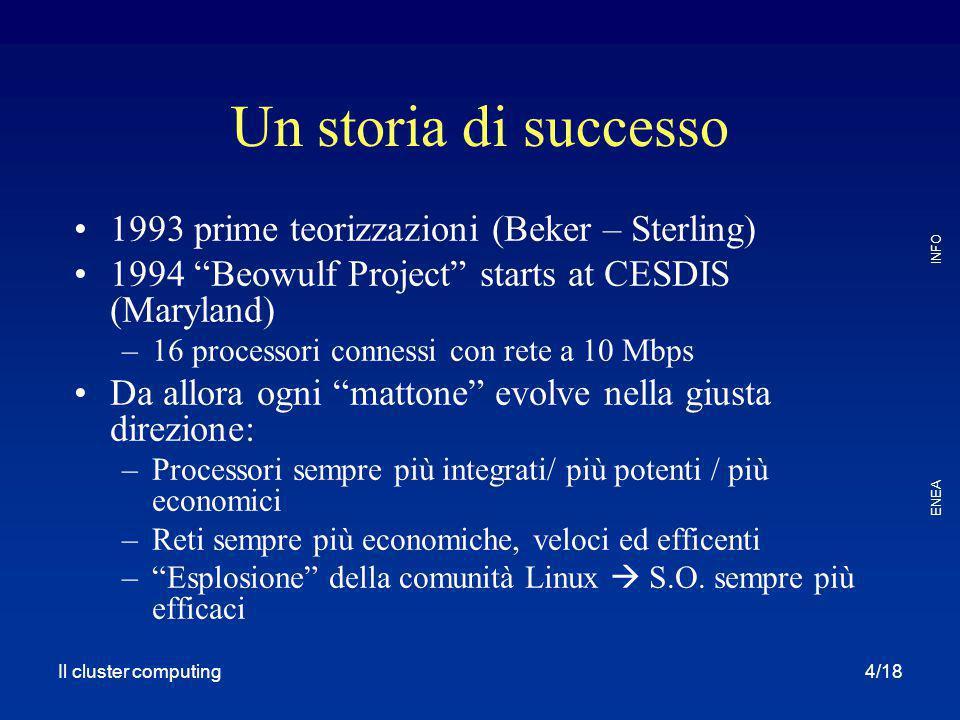 Un storia di successo 1993 prime teorizzazioni (Beker – Sterling)