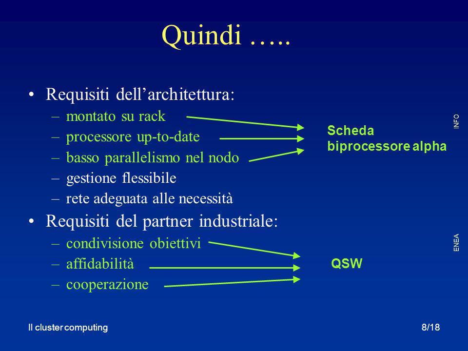 Quindi ….. Requisiti dell'architettura:
