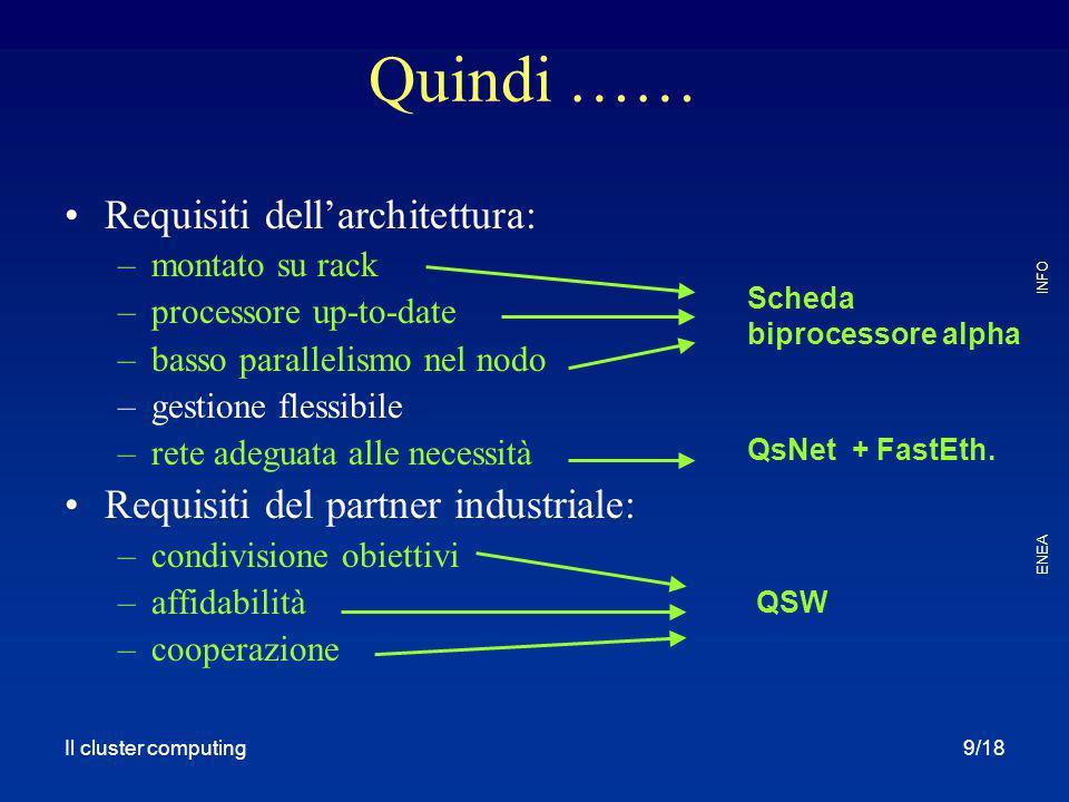 Quindi …… Requisiti dell'architettura: