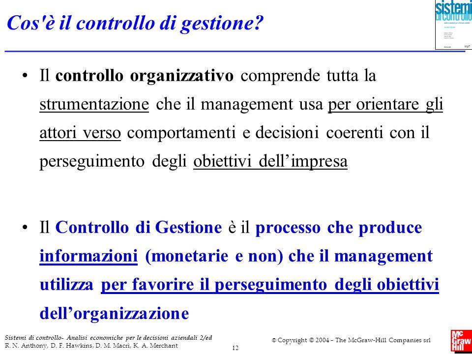 Cos è il controllo di gestione