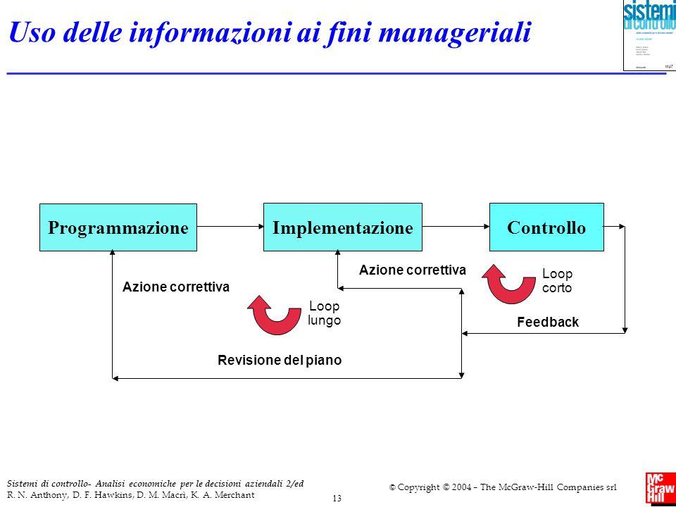 Uso delle informazioni ai fini manageriali