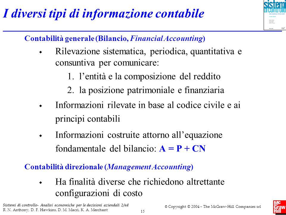 I diversi tipi di informazione contabile