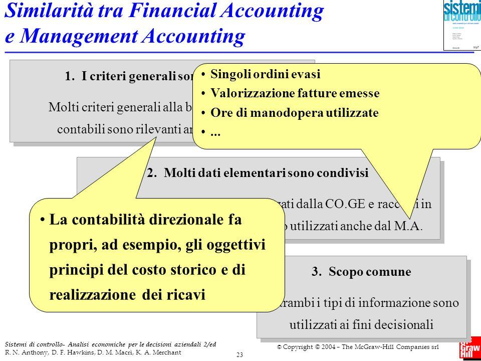 Similarità tra Financial Accounting e Management Accounting