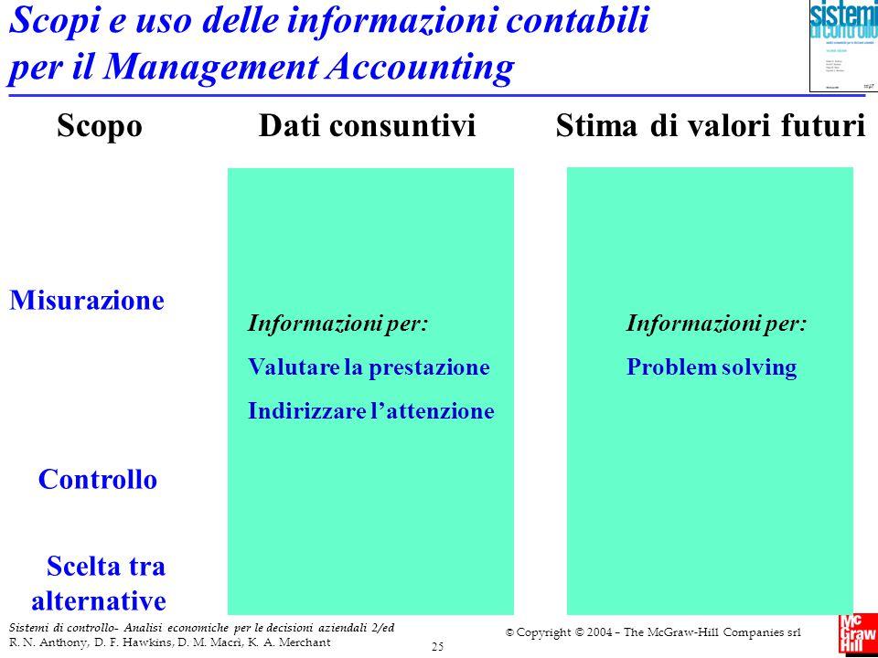 Scopi e uso delle informazioni contabili per il Management Accounting