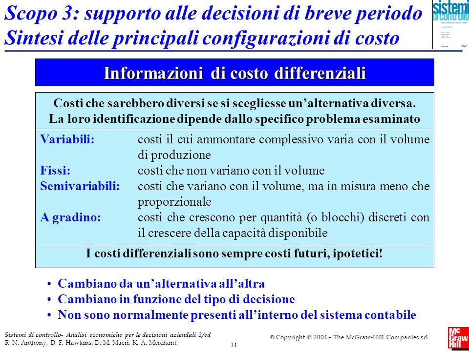 Informazioni di costo differenziali