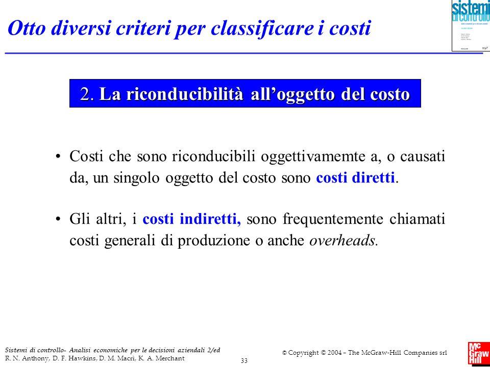 2. La riconducibilità all'oggetto del costo