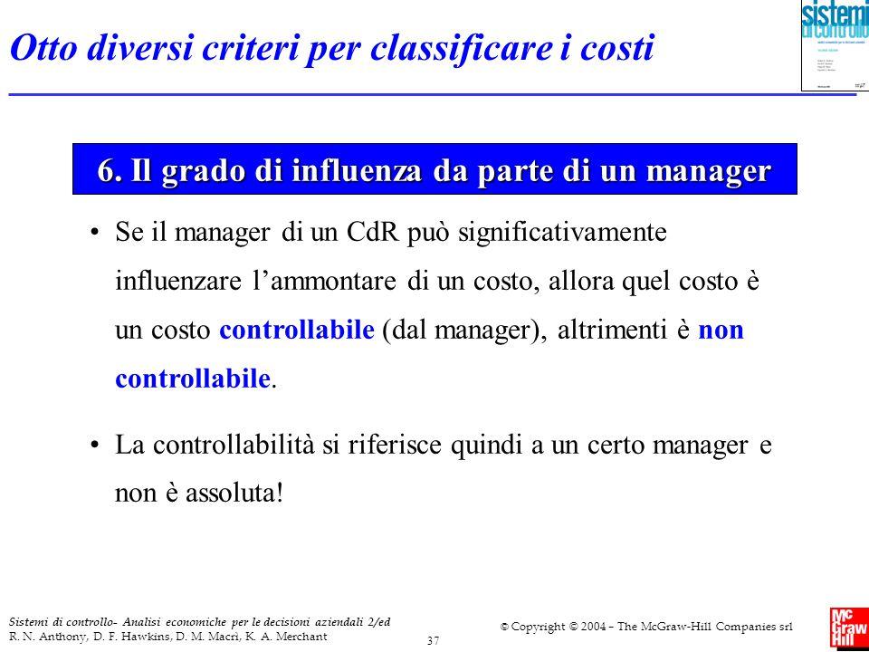 6. Il grado di influenza da parte di un manager
