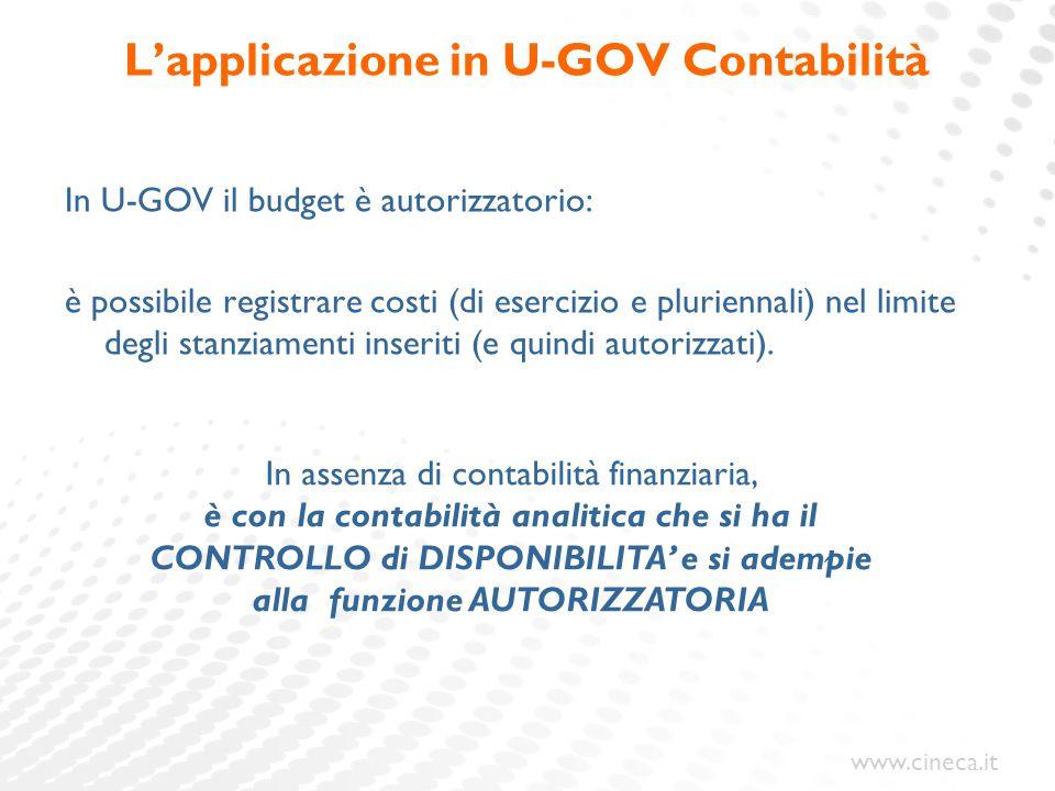 L'applicazione in U-GOV Contabilità
