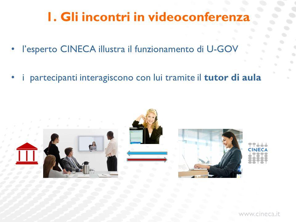 1. Gli incontri in videoconferenza
