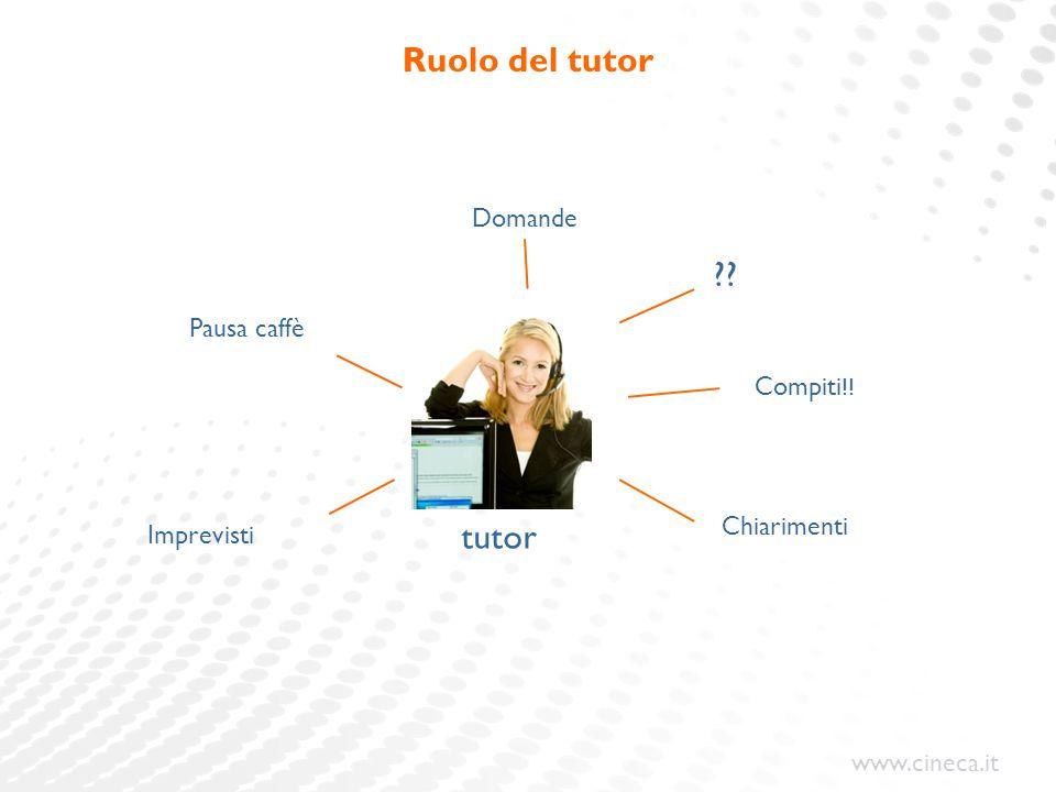 Ruolo del tutor tutor Domande Pausa caffè Compiti!! Chiarimenti