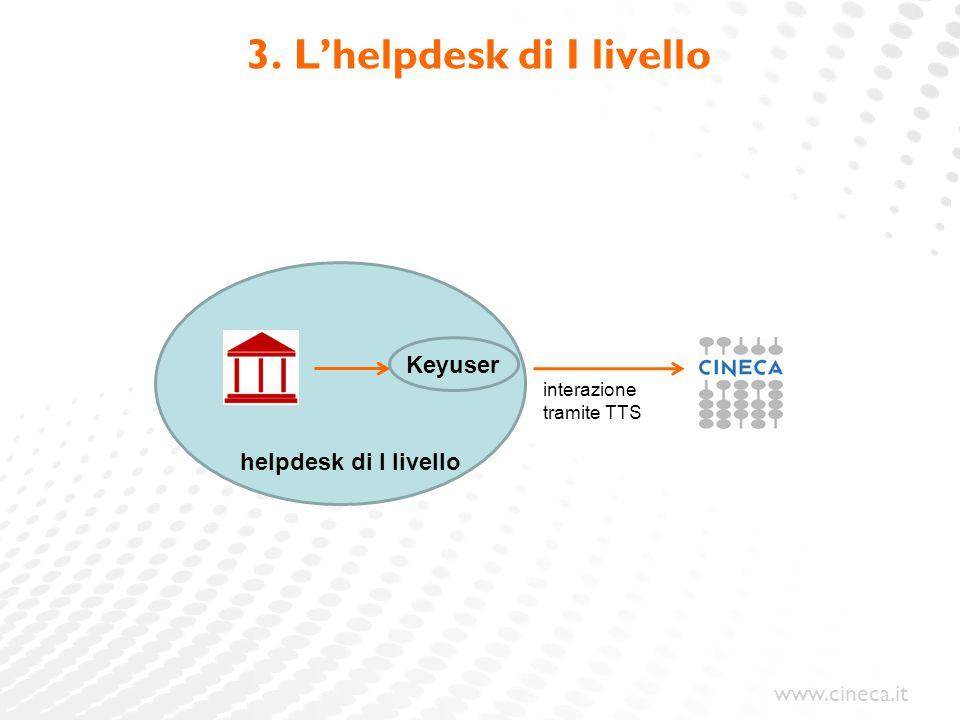 3. L'helpdesk di I livello