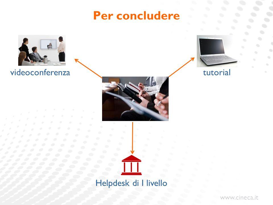 Per concludere videoconferenza tutorial Helpdesk di I livello