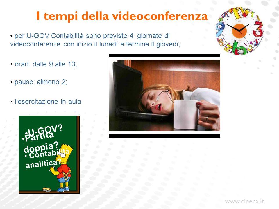 I tempi della videoconferenza