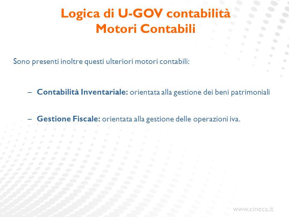 Logica di U-GOV contabilità