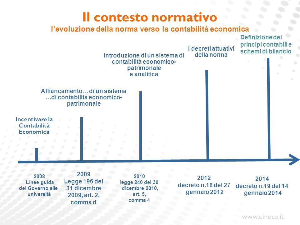 Il contesto normativo l'evoluzione della norma verso la contabilità economica. Definizione dei principi contabili e schemi di bilancio.
