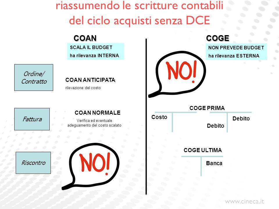riassumendo le scritture contabili del ciclo acquisti senza DCE