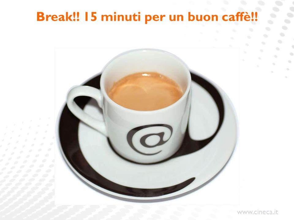 Break!! 15 minuti per un buon caffè!!