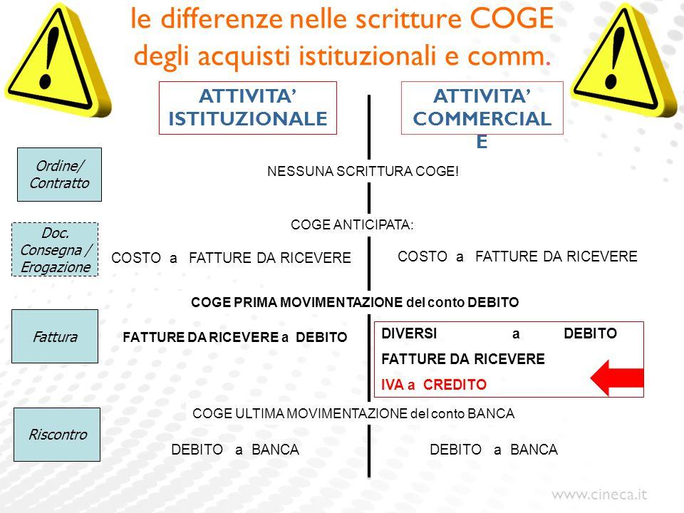 le differenze nelle scritture COGE degli acquisti istituzionali e comm.