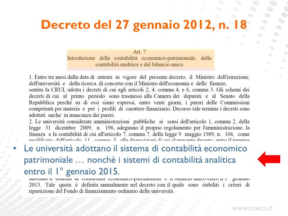 Decreto del 27 gennaio 2012, n. 18