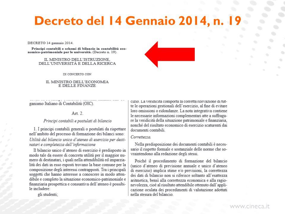 Decreto del 14 Gennaio 2014, n. 19