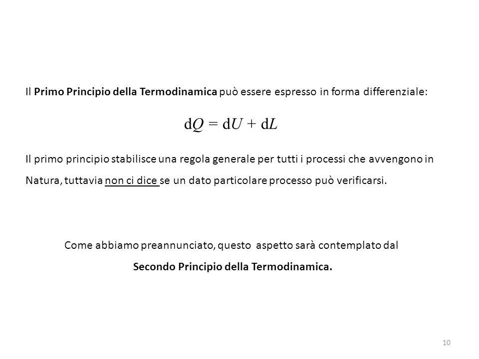 Secondo Principio della Termodinamica.