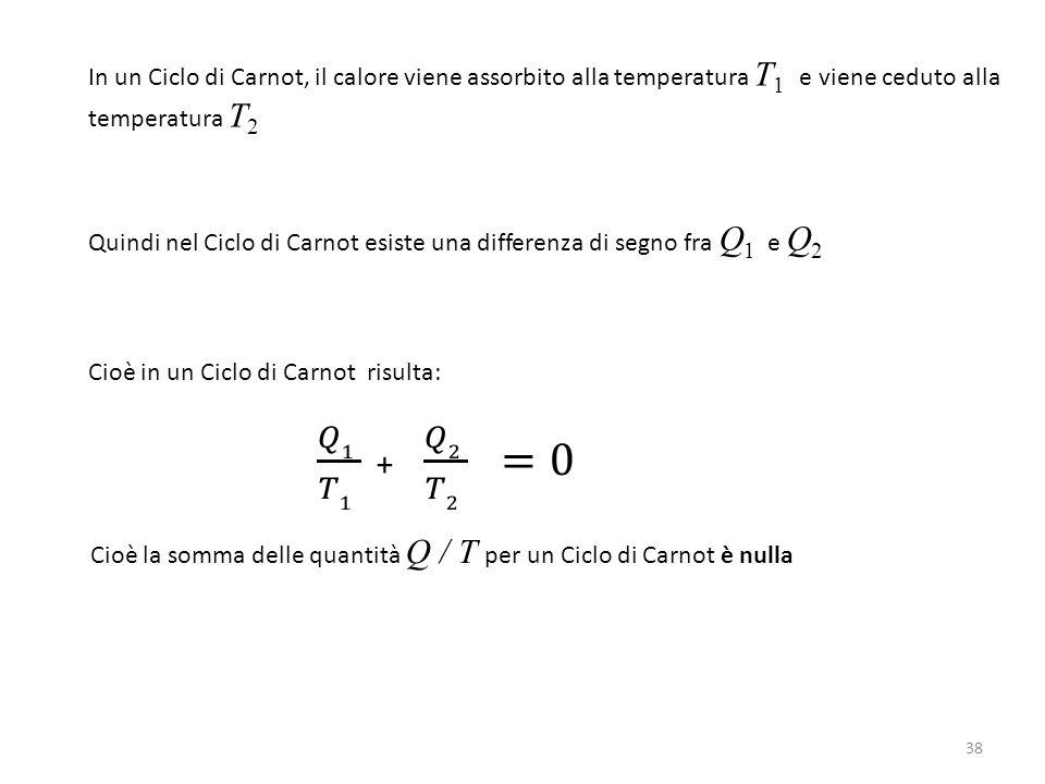 Cioè la somma delle quantità Q / T per un Ciclo di Carnot è nulla