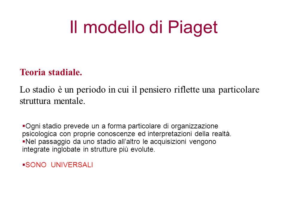 Il modello di Piaget Teoria stadiale.