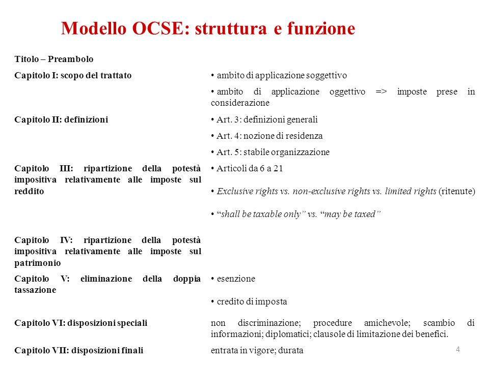 Modello OCSE: struttura e funzione