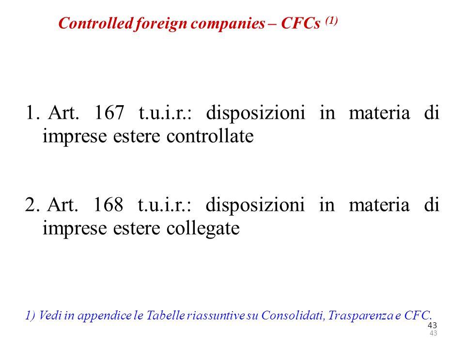 Art. 168 t.u.i.r.: disposizioni in materia di imprese estere collegate
