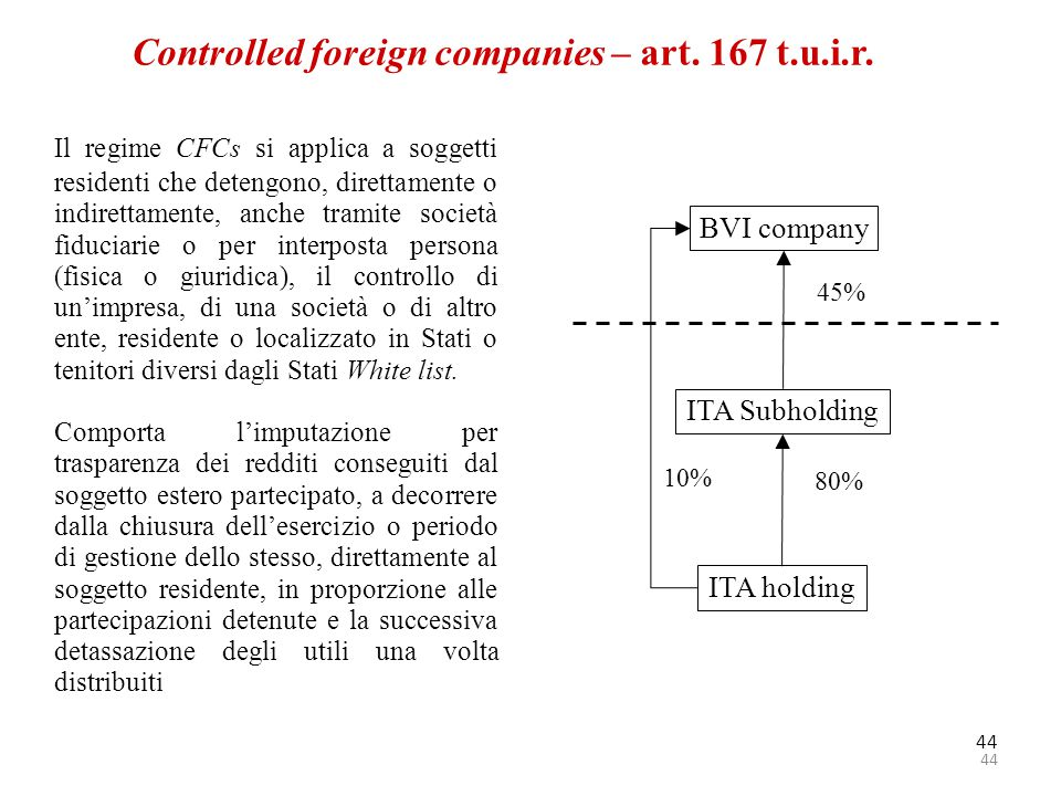 Controlled foreign companies – art. 167 t.u.i.r.