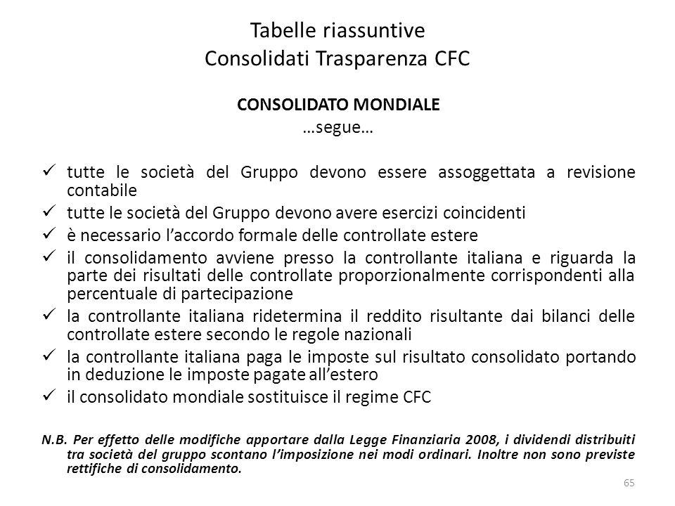Tabelle riassuntive Consolidati Trasparenza CFC