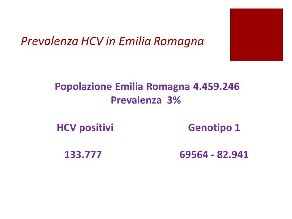 Prevalenza HCV in Emilia Romagna
