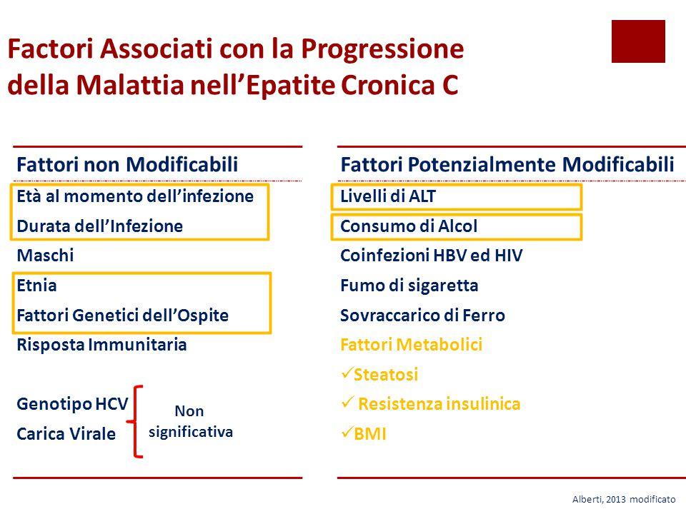 Factori Associati con la Progressione della Malattia nell'Epatite Cronica C