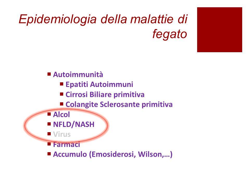 Epidemiologia della malattie di fegato