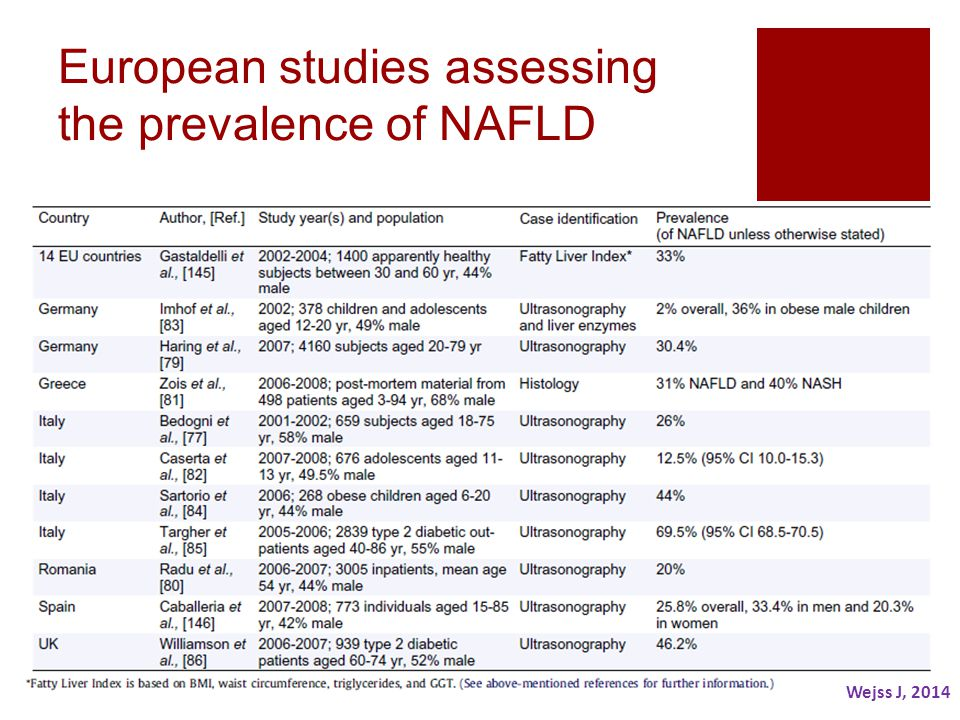 European studies assessing the prevalence of NAFLD