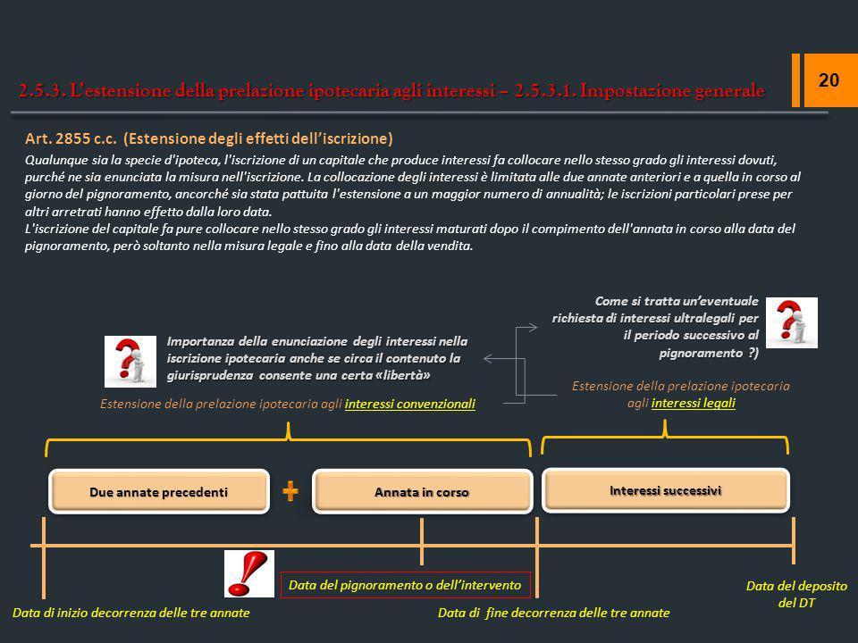2.5.3. L'estensione della prelazione ipotecaria agli interessi – 2.5.3.1. Impostazione generale