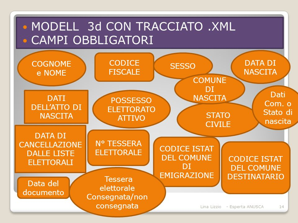 MODELL 3d CON TRACCIATO .XML CAMPI OBBLIGATORI
