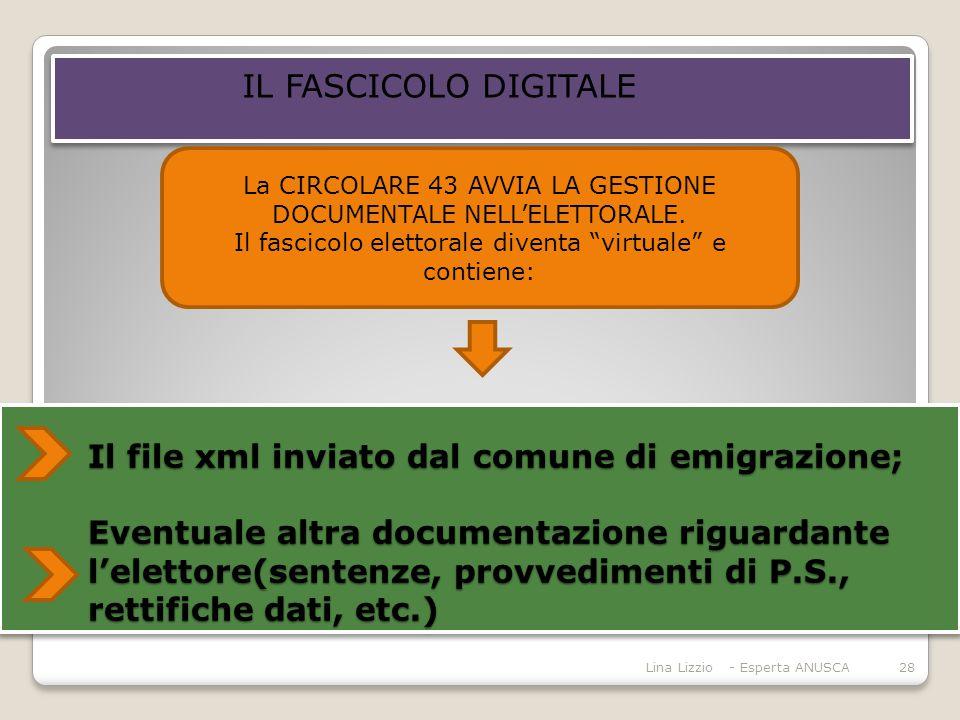 IL FASCICOLO DIGITALE La CIRCOLARE 43 AVVIA LA GESTIONE DOCUMENTALE NELL'ELETTORALE. Il fascicolo elettorale diventa virtuale e contiene: