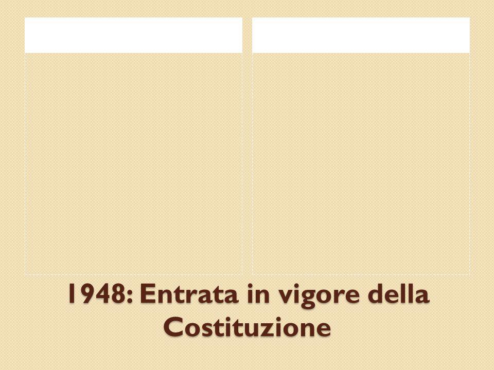 1948: Entrata in vigore della Costituzione