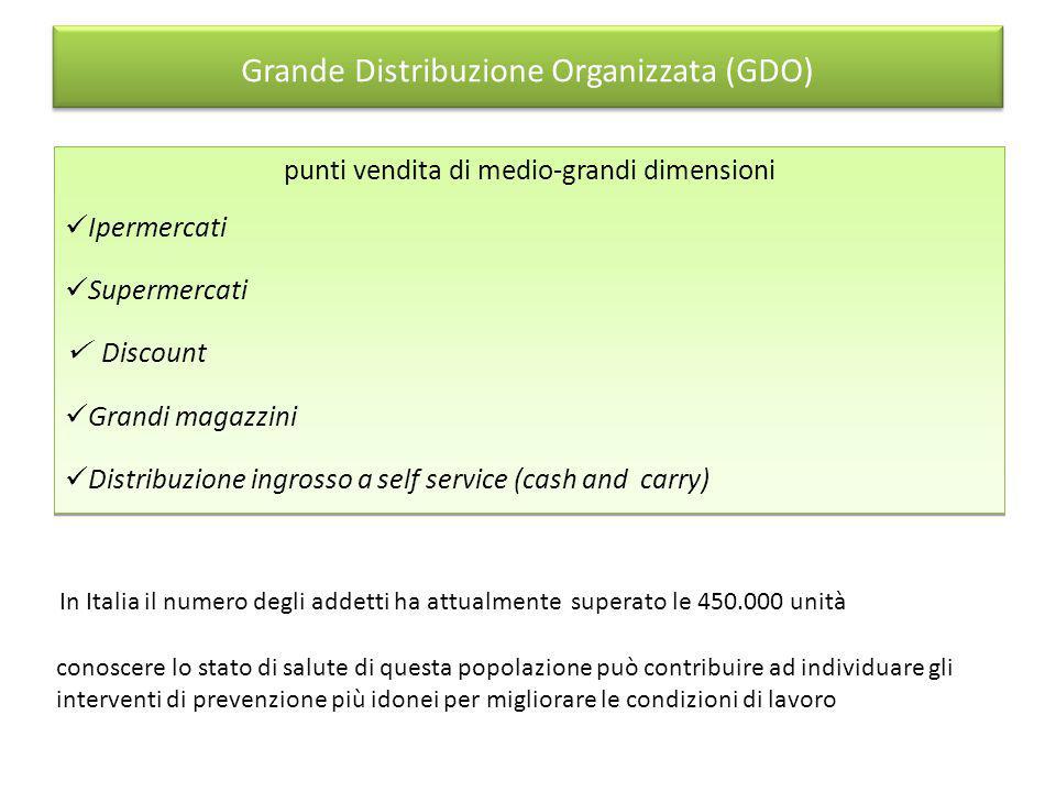 Grande Distribuzione Organizzata (GDO)